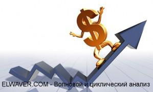 Котировки золота прогноз на 2013